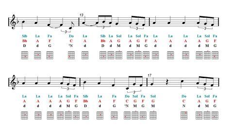 ed sheeran perfect waltz perfect symphony ed sheeran guitar sheet music guitar