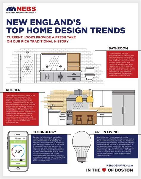 current home design trends 2016 100 current home design trends 2016 add midcentury