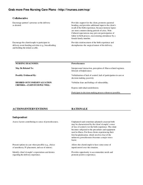 nursing diagnosis for cesarean section nursing care plan on cesarean birth