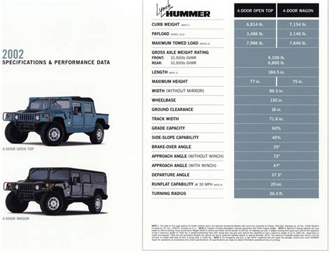 service manual pdf 2002 hummer h1 electrical troubleshooting manual service manual pdf 2006