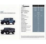 Hummer Dimensions  Bing Images