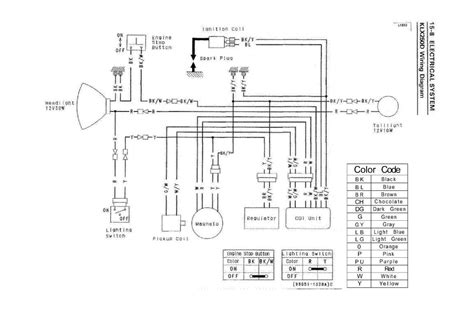 Yamoto 110 Atv Wire Diagram Auto Electrical Wiring Diagram