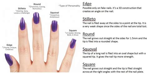 most popular nail length and shape nail shapes at home beautify themselves with sweet nails
