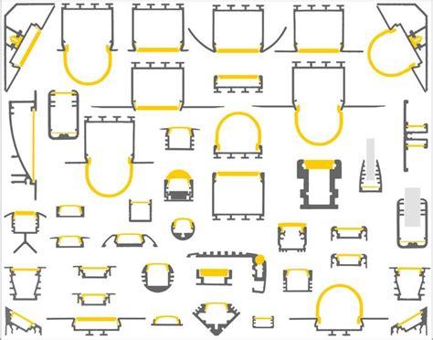 Meuble Wc Ikea 1521 by Les 25 Meilleures Id 233 Es De La Cat 233 Gorie Led Sur