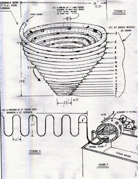 1000 ideas about viktor schauberger on fluid
