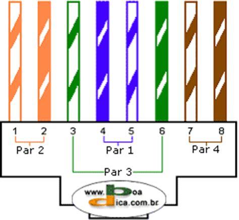 Cat5 B Connection Boadica Dicas Diagrama De Cabos De Rede