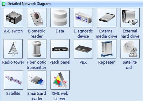 Home Floor Plan Visio Stencil Detail Network Diagram Symbols