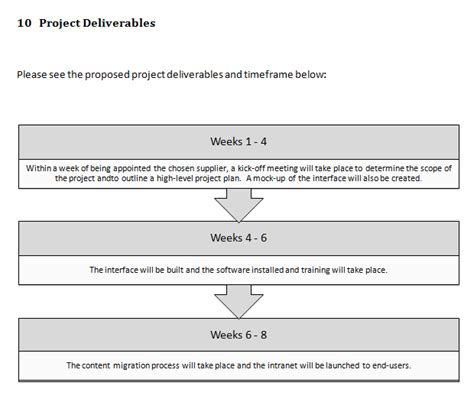 rfp timeline template free intranet request for rfp template