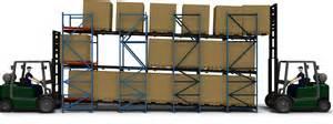 pallet flow rack matrix material handling inc