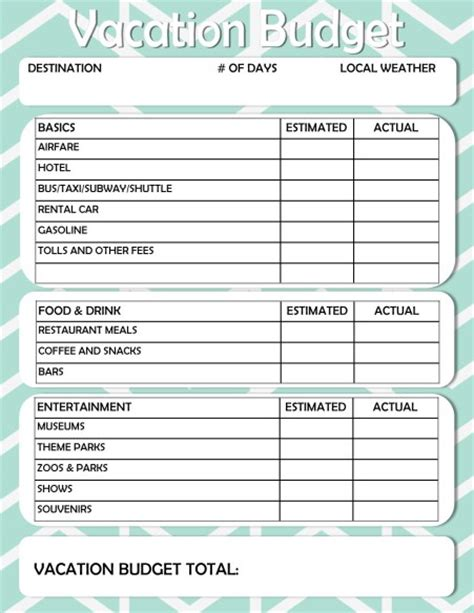 vacation budget template free printable vacation travel budget worksheet free