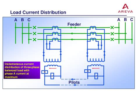 ct differential wiring diagram wiring diagrams