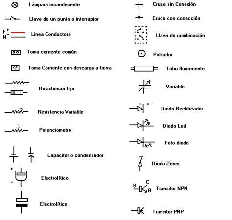 cmo leer smbolos diagramas electricos automotrices y sus simbolos tattoo design bild
