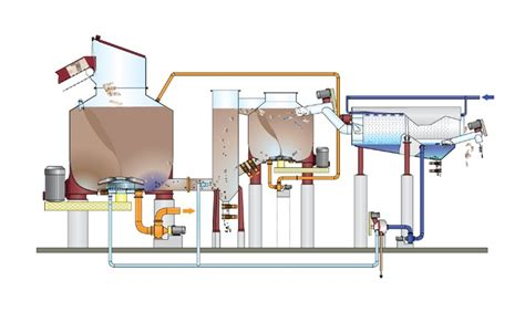 systems concept for the pulp recycling process