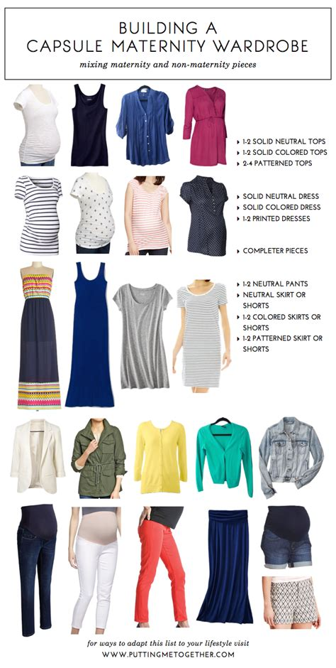 How To Wardrobe by Putting Me Together How To Build A Capsule Maternity Wardrobe