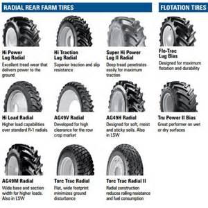 Trelleborg Tire T412 Ag Tires Chart Autos Post
