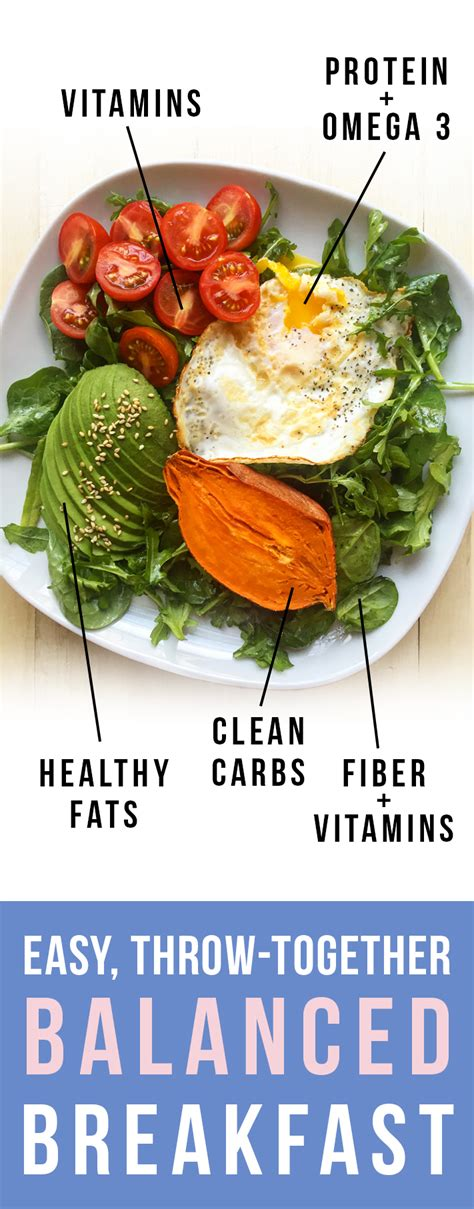 healthy fats breakfast building a balanced breakfast fresh planet flavor