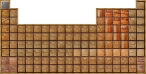 Periodic Table Of Wood by The Wooden Periodic Table Table