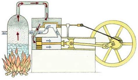 holz wandle freie energie perpetuum mobile seite 53 allmystery
