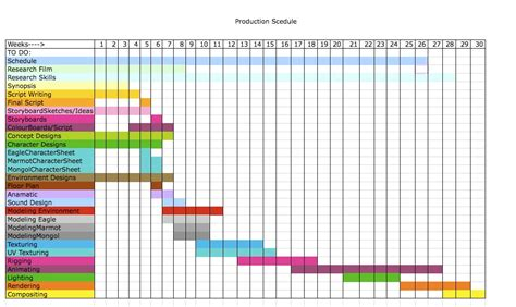 Tara Dulake S Ba Blog Production Schedule Production Plan Template