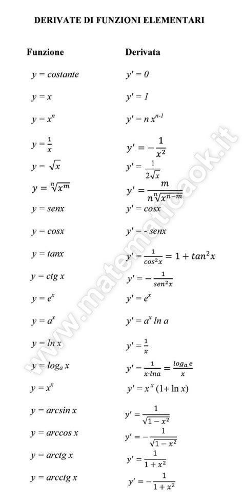 tavola derivate derivate tabella funzioni elementari â î atematicaî k