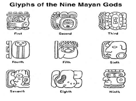 Mayan Glyphs For Kids Kids Matttroy