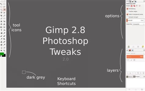 how to make gimp look and work like photoshop pcsteps com this theme pack makes gimp look and work like photoshop