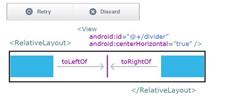 android studio relativelayout tutorial best practices for android user interface rapidvalue
