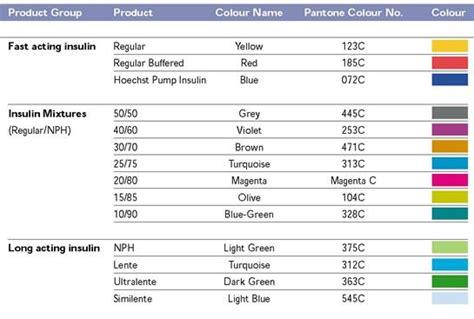color for diabetes insulin colour code international diabetes federation