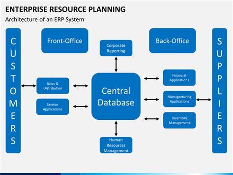 sap erp architecture diagram erp architecture diagram image collections diagram