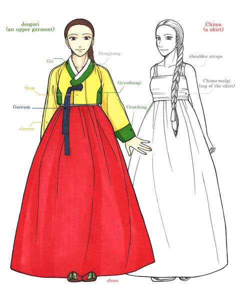 Midi Hanbok Skirt hanbok and accessories in hk by anbuhimawari on deviantart