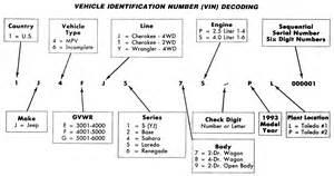 1997 jeep grand 2wd 4 0l fi ohv 6cyl repair