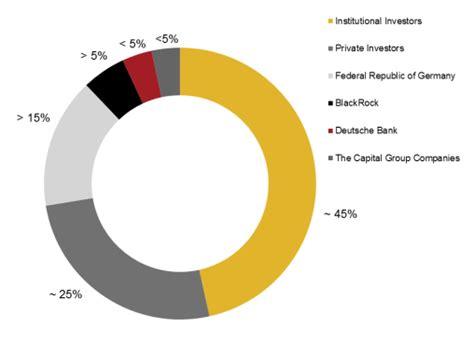 deutsche bank anteilseigner wie blackstone die welt aufkauft die deutsche bank und