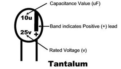 tantalum capacitor voltage codes codes de condensateur tantalum