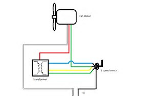 wiring diagram for westinghouse motor starter image wiring diagram for westinghouse motor starter collections