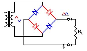 simple diode to convert ac to dc with a power supply or