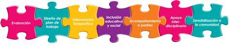 imagenes educativas educacion especial educaci 243 n especial