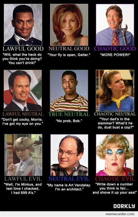 Sitcom Meme - 90 s sitcom character alignment chart by ben meme center