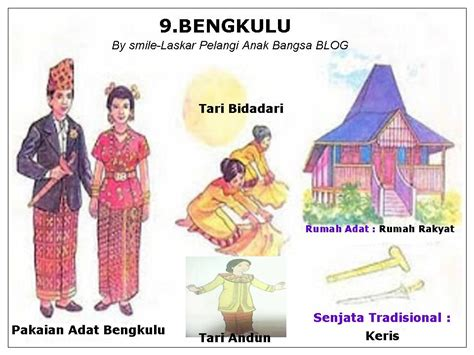 stnp nama  provinsi  indonesia lengkap  pakaian