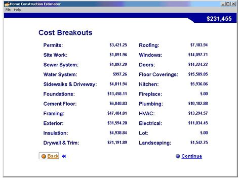free cost to build calculator blog archives bizmaster