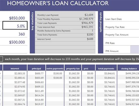 loan calculator excel homeowner s loan calculator my excel templates