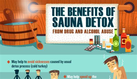 Sauna Detox Symptoms by Sauna Benefits Hrfnd
