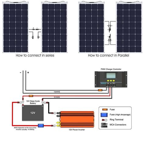 cin   mono guenes enerjisi yari esnek guenes paneli