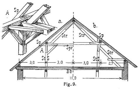 Was Kostet Ein Dachstuhl 5378 by Dachstuhl