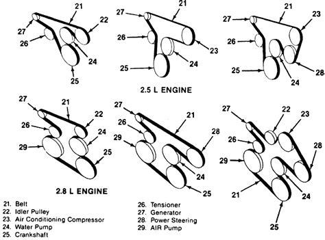 repair guides routine maintenance accessory drive