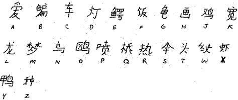 printable alphabet in chinese chinese alphabet chinnese alphabet pinterest