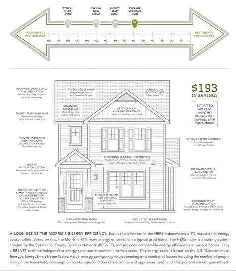 veridian homes floor plans the morris home plan veridian homes