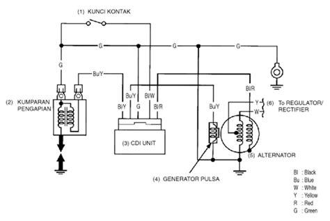 wiring diagram kelistrikan suzuki smash gallery wiring