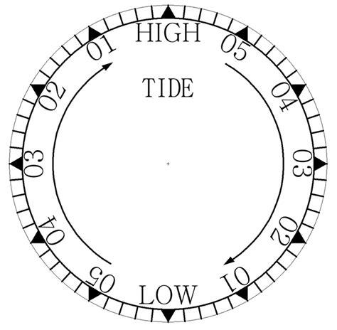 printable tide clock dial calendar clock