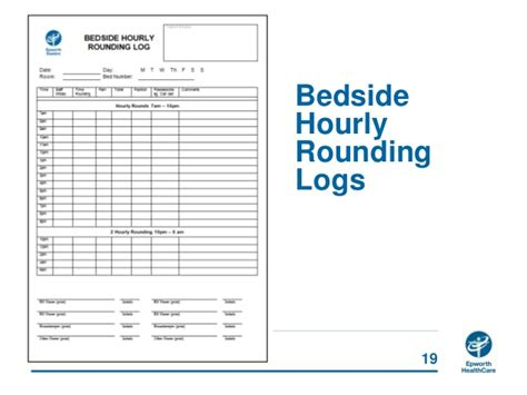 hospital rounding template hourly rounding in hospitals pictures to pin on