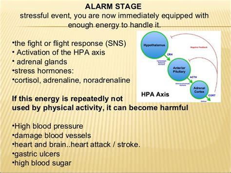 thyroid stress  disease